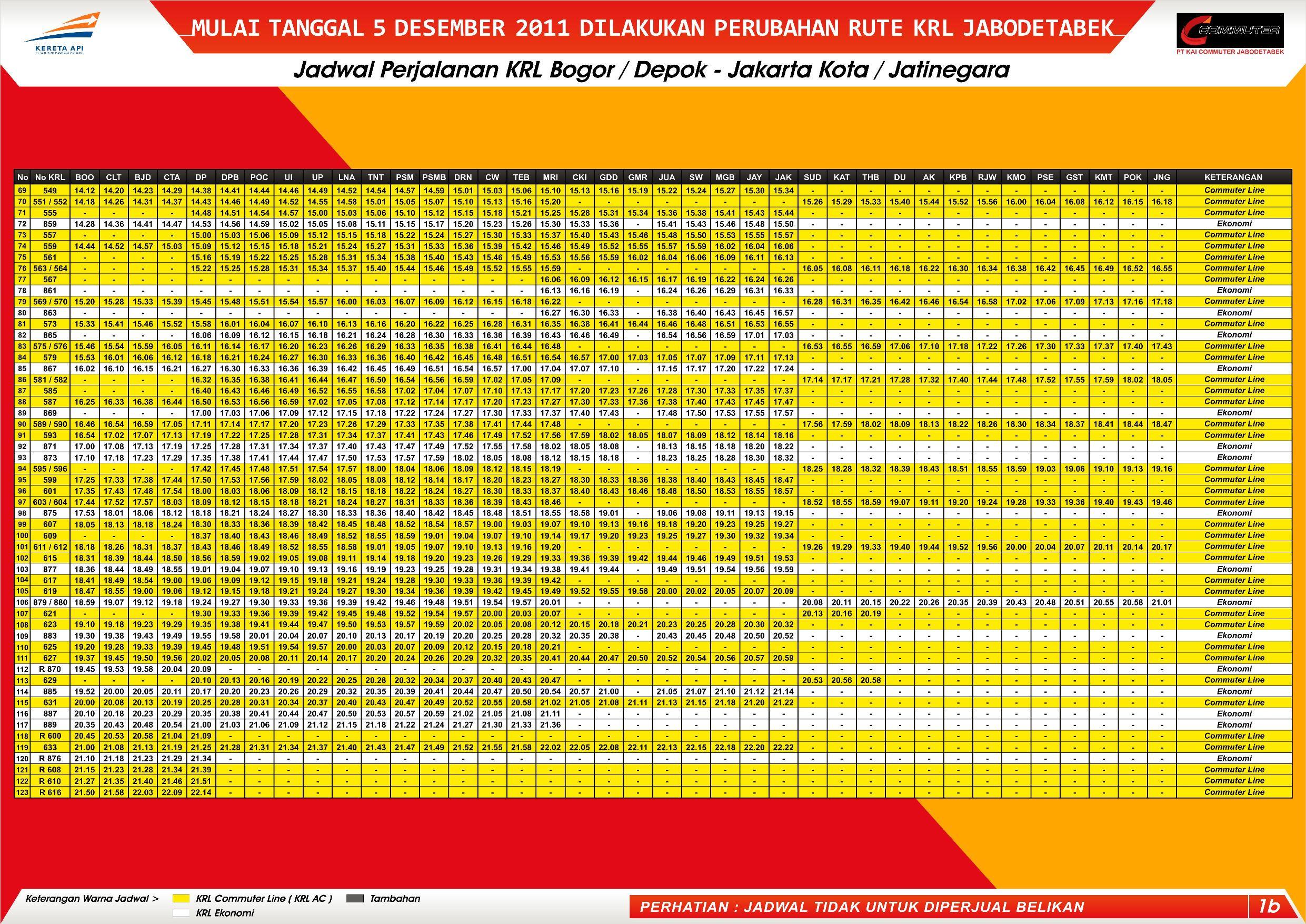 Jadwal1b Bogor Depok - Jatinegara Kota